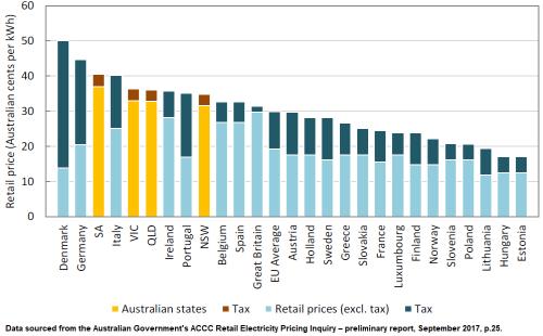 retail-price-2017